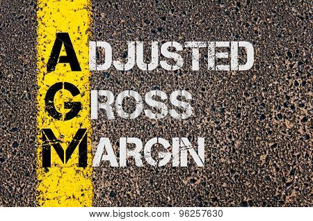 Business Acronym Agm As Adjusted Gross Margin