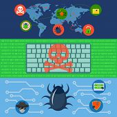 Cyber Attack World Banner Concept Set. Flat Illustration Of 3 Cyber Attack World Banner Horizontal C poster
