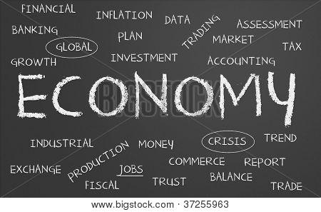 Concepto de economía