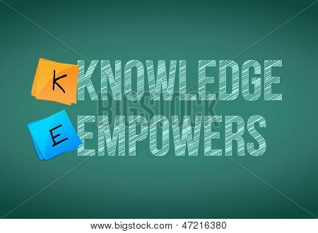 Knowledge Empowers Business Concept