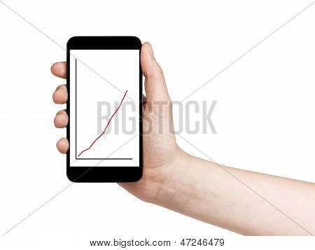 Female Teen Hand Showing Graph On Generic Smarphone