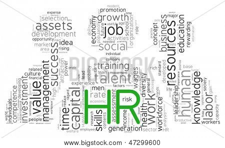 HR - human resources concept in word tag cloud  of people shape on white background