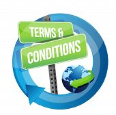 Terms And Conditions Road Sign Illustration