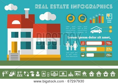 Real Estate Infographics.