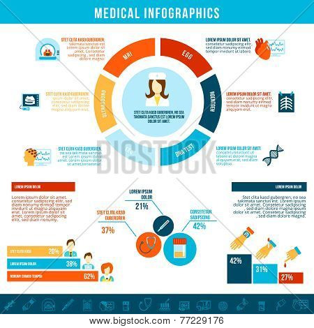 Medical tests infographics
