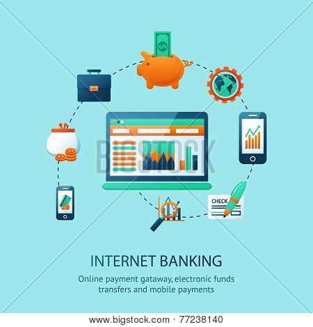 Internet banking poster