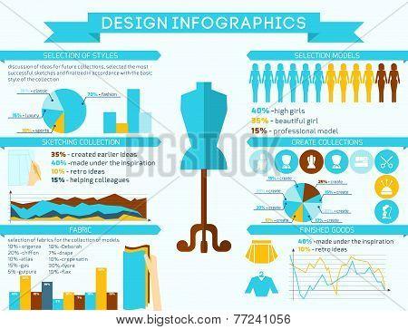 Clothes designer infographics