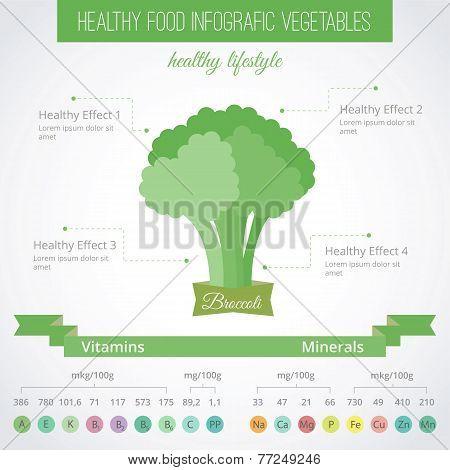 Healthy Food Flat Infographic. Broccoli