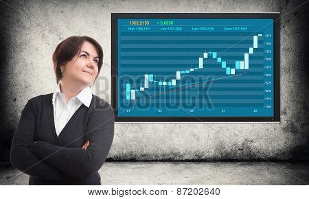 Businesswoman And Financial Graph On Screen