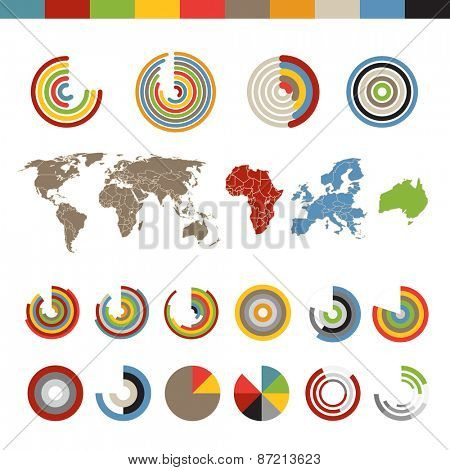 Different chart and indicators collection with the world map