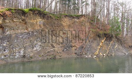 steep bank of a river
