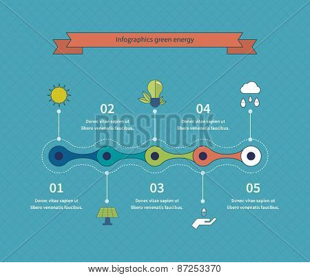 Flat design vector concept illustration with icons of  of ecology, environment, green energy and eco