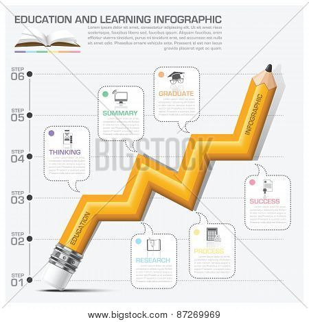 Education And Learning Infographic Pencil Graph Step