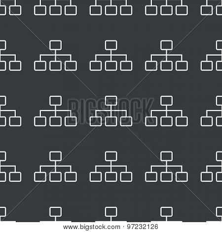 Straight black scheme pattern