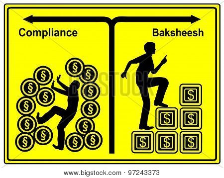 Compliance Or Baksheesh