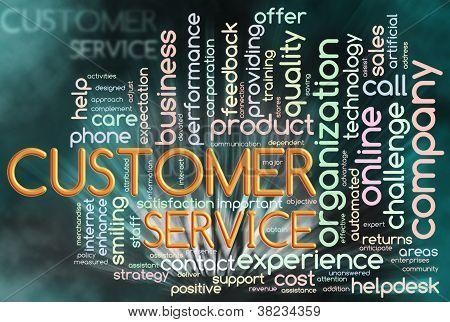 Wordcloud Of Customer Service
