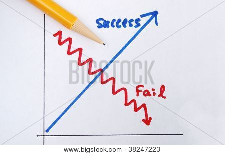 Success versus failure concepts of succeed or fail in business