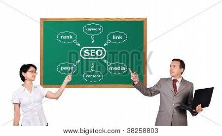 Points To Seo Scheme