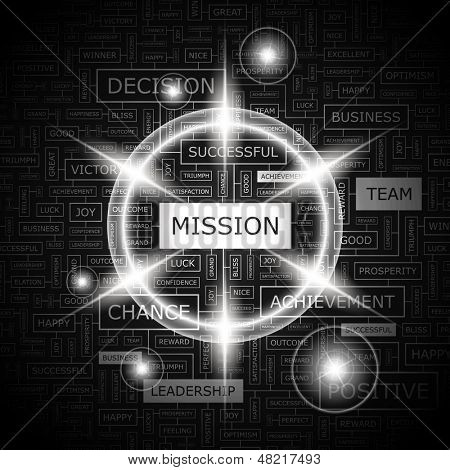 MISSION. Background concept wordcloud illustration. Print concept word cloud. Graphic collage with related tags and terms. Vector illustration.