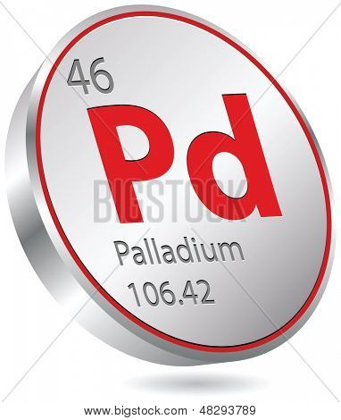 palladium element