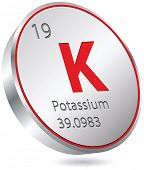 pic of potassium  - potassium element - JPG