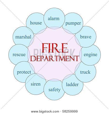 Fire Department Circular Word Concept