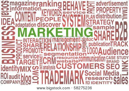 Marketing Terms Scheme In White Colors To Be Used As Background