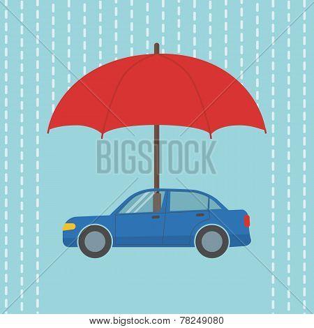 Car under umbrella