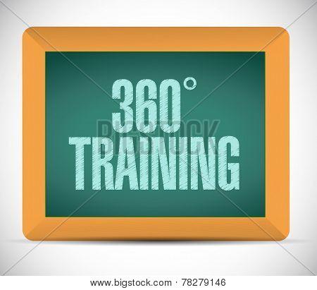 360 Training Board Sign Illustration