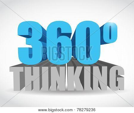360 Thinking Sign Illustration Design
