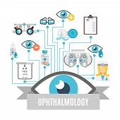 foto of ophthalmology  - Ophthalmology flat concept with oculist decorative icons set vector illustration - JPG
