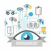 Постер, плакат: Ophthalmology concept flat