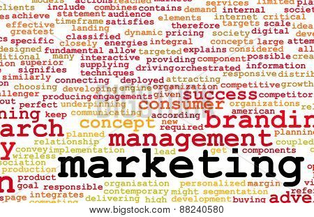 Marketing Plan as a Business Concept Abstract Word Cloud