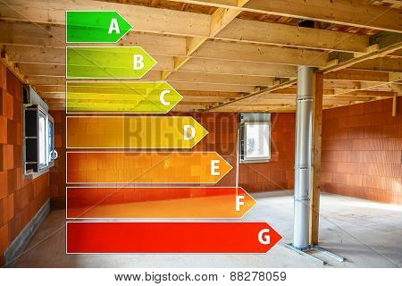 Real Ecological House In Construction With Energy Efficiency Rating