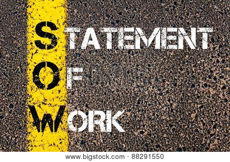 Business Acronym Sow As Statement Of Work