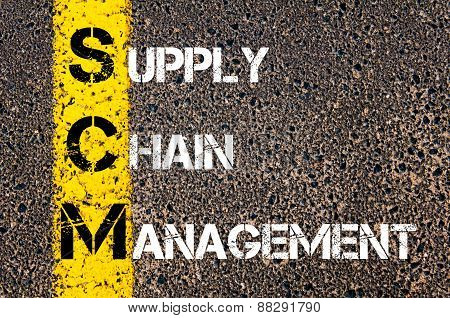 Business Acronym Scm As Supply Chain Management