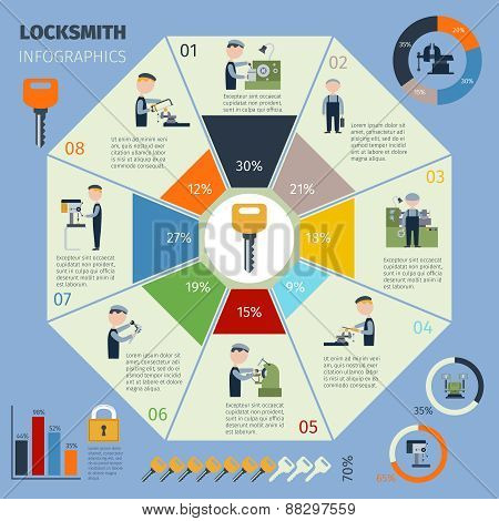 Locksmith Infographics Set