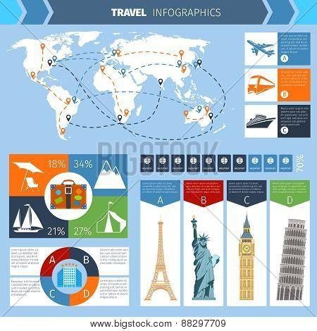 Travel Infographic Set