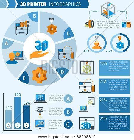 Printer 3d Infographics