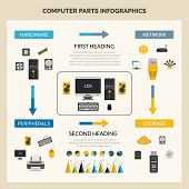 image of peripherals  - Computer parts infographic set with hardware processor and peripherals symbols vector illustration - JPG