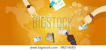 social business microfinance micro financial financing model lending