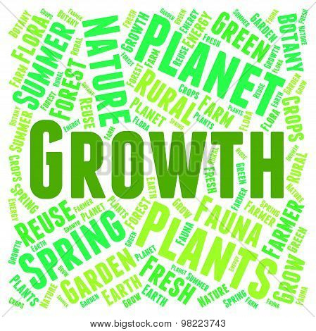 Growth Word Means Cultivate Text And Words