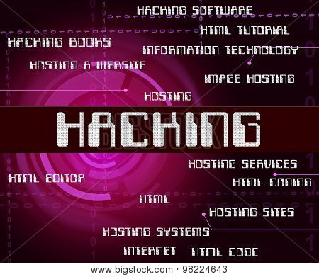Hacking Word Represents Crime Malware And Security