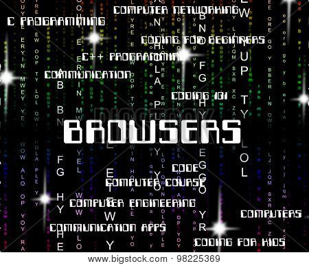 Browsers Word Shows Computer Webpage And Computers