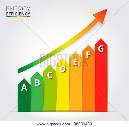 Energy efficiency rating.