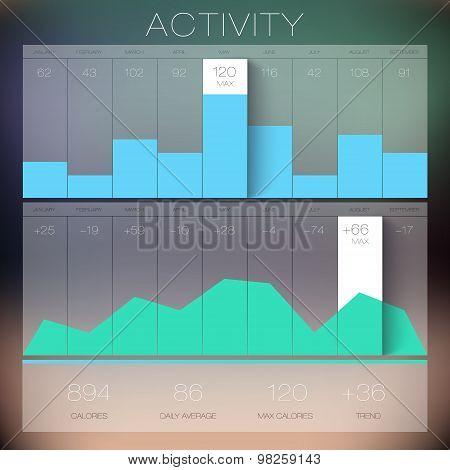 Trendy Flat Charts Widgets