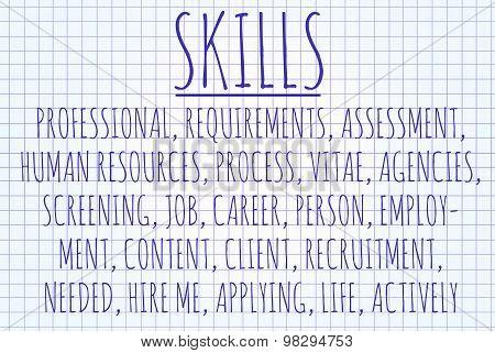 Skills Word Cloud