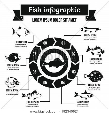 Fish infographic video