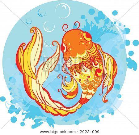 Goldfisch-Abbildung