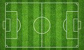 Football Field Or Soccer Field For Background. Green Lawn Court For Create Game. poster
